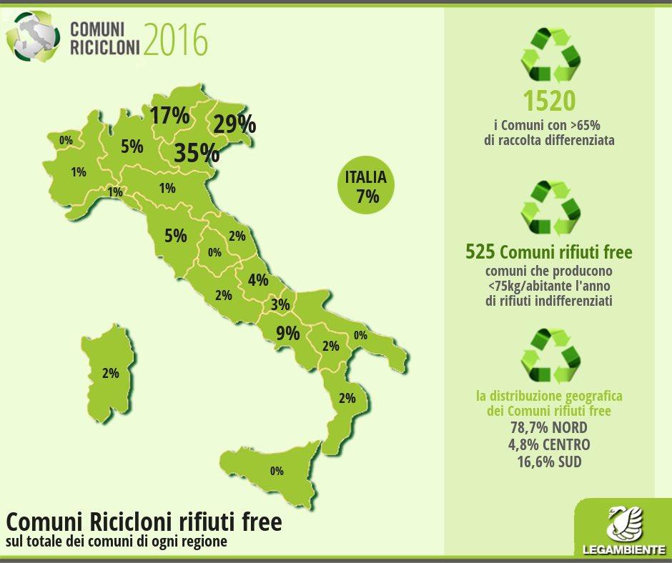 Ecco i Comuni ricicloni delle Marche premiati a Roma